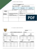 Informe  técnico pedaggógico