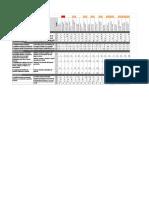 Evaluación CdF 2019 1