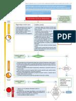 HPP algoritmo