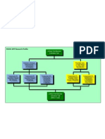 Research Flow Chart Updated 12Nov10