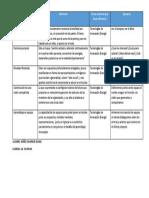 API 4 de Grupo y Liderazgo