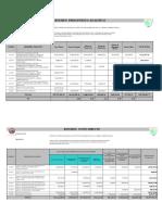 tabla de presupuesto rio huatanay