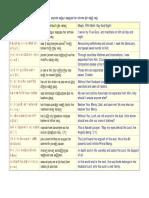 tt_0284.pdf