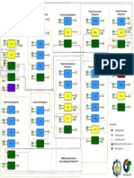 Tugas Project Management.pdf