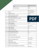 ISO 20000 Procesos y Documentos Req