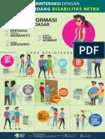 Poster Cara Berinteraksi Dengan Penyandang Disabilitas Netra A1