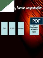 Año Responsable Presupuesto Fuente