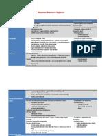 Resumen_Miembro_Superior_Huesos_del_MS.docx