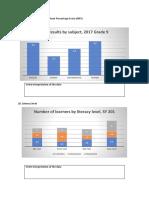 SIP Continuation Page 110-114