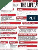 Language of 'the life'