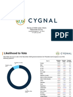 90808 Cygnal-National Guns