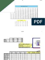 Perla Excel