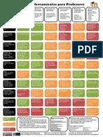 Moodle  Guía de Herramientas para Profesores.pdf