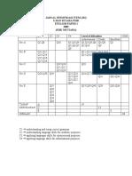 Jadual Spesifikasi Ujian Pmr