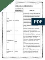 Constituciones Del Ecuador