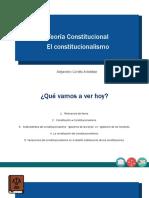 Clase 2. El Constitucionalismo