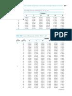 Fundamentos de Ingenieria Geotecnica Bra-pages-428-431,433