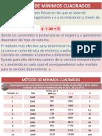 mtoddemnimoscuadrados-120919211124-phpapp02.pdf