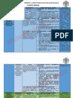 Cuarto Grado de Secundaria Cartel de Secuencia de Desempeños y Campos Temáticos de Educación Religiosa
