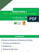 Tema IV. Sistema de Aleaciones y Diagramas de Estado