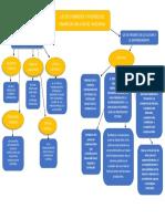 LEY DE FOMENTO Y FUENTES DE FINANCIACION A NIVEL NACIONAL.docx