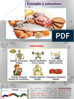 Pre Proteinas