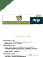 IPE4 - Public Health.pptx