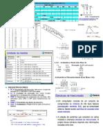 Resumão de Arquitetura de Computadores