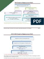 ACCA-CMA-Mapping-16112018.pdf