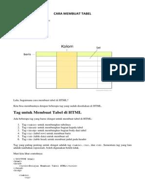 1 2 3 Membuat Tabel Dengan Html