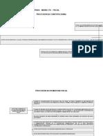 AMPARO   INDIRECTO   FISCAL   PROCEDENCIA CONSTITUCIONAL