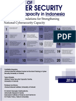 Cybersecurity+Capacity+Review+Indonesia+(Report,+2016).pdf