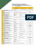 Daftar Nama Staf Bagian Anestesiologi 2016
