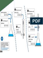 Diagram Method