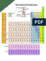 IonizationNRG.pdf