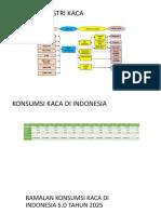 POHON INDUSTRI KACA (2).pdf