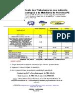 Nova Tabela Salarial - SIDUSCON/PE - Petrolina