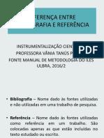 Diferença entre bibliografia e referência.