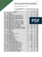 6.-Presupuesto y Apu San Jose de Chilcapamba.xls