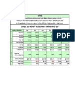 2019 Current Tax Digest and 5 Year History of Levy 2-27-19- Taliaferro BOE