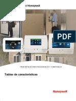 Honeywell Control Panels Feature Charts Spanish