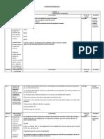 FORMATO DE PLANIFICACIÓN 2019 - 5°.docx