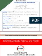 Antibiotic PK PD (RASPRO Indonesia)   .pptx