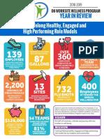 2018-19 District 6 wellness program