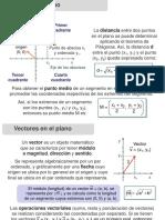 Plano, Ecuac. Vectorial y Homotecia