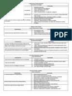 COLEGIADO CIENCIAS-REGISTRO AUXILIAR (1).docx