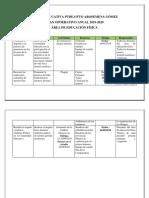 Plan Operativo de Educacion Fisica