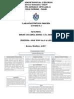 MAPA CONCEPTUAL PLANEACION FINANCIERA.pptx