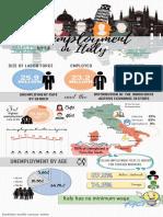 ItalyInfographics