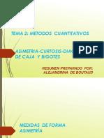 ASIMETRIA CURTOSIS  Y CAJA DE BIGOTES